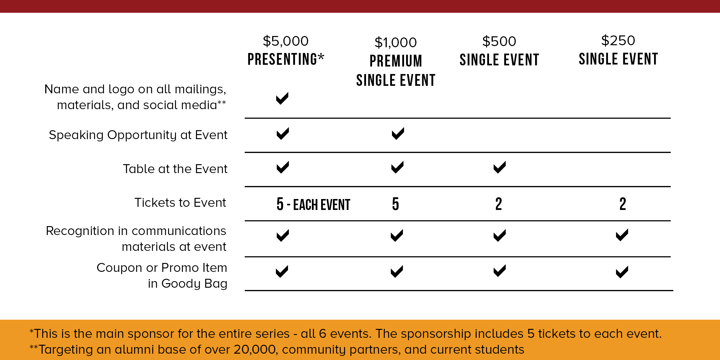 Sponsorship opportunities range from $250 to $5,000.